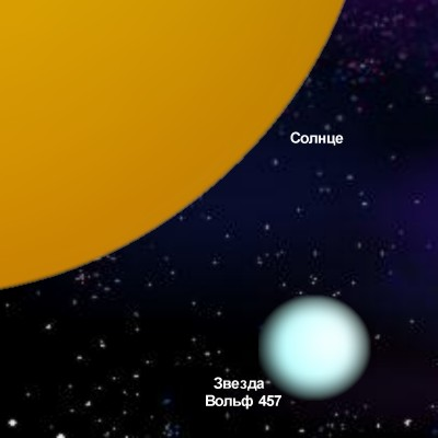 характеристика звезд реферат