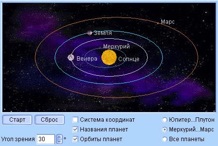Вращение Солнечной системы
