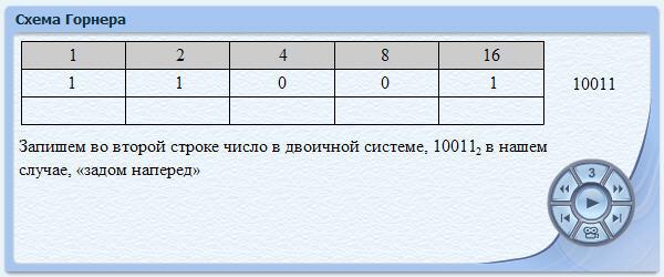 20.08.2013. Просмотров: 1 Добавил: masyamasi4ka Дата. схема горнера решение онлайн.